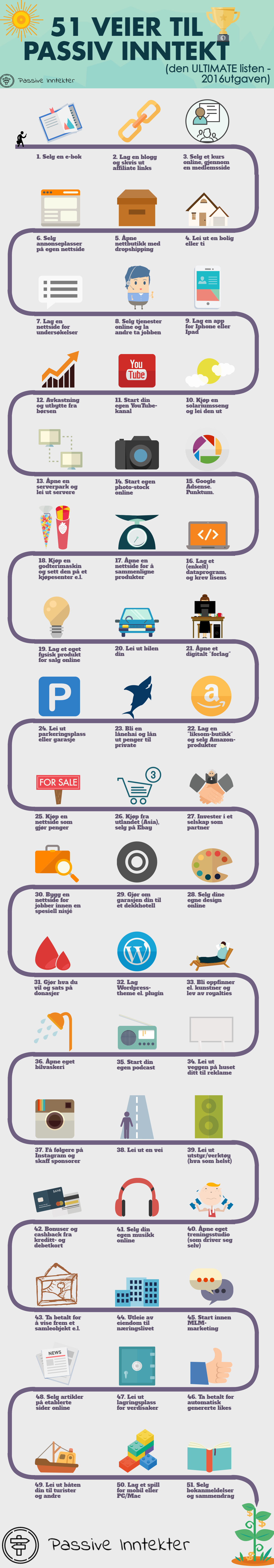 51 veier til passiv inntekt infographic