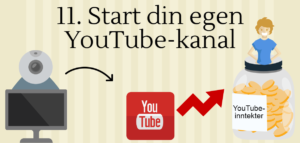 start-din-egen-youtube-kanal